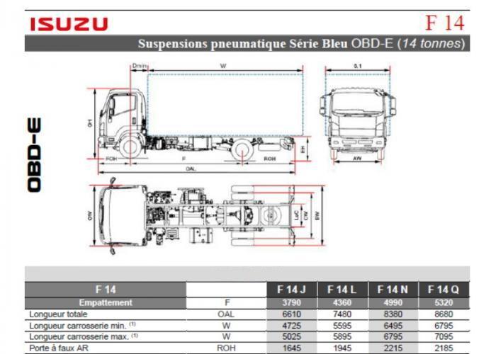 Catalogue Isuzu F14 Susp. Pneumatique