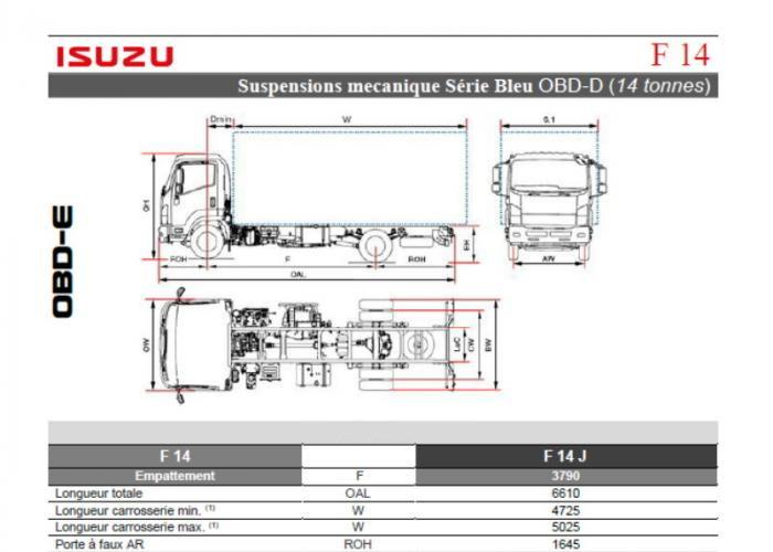Catalogue Isuzu F14 Susp. Mecanique
