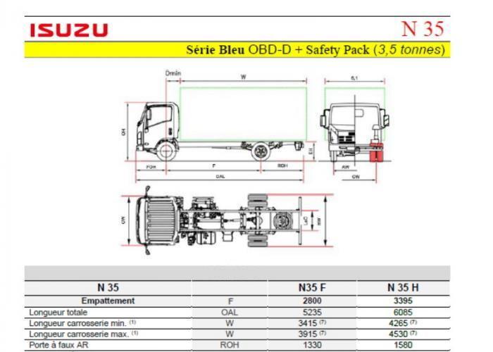 Catalogue Isuzu N35